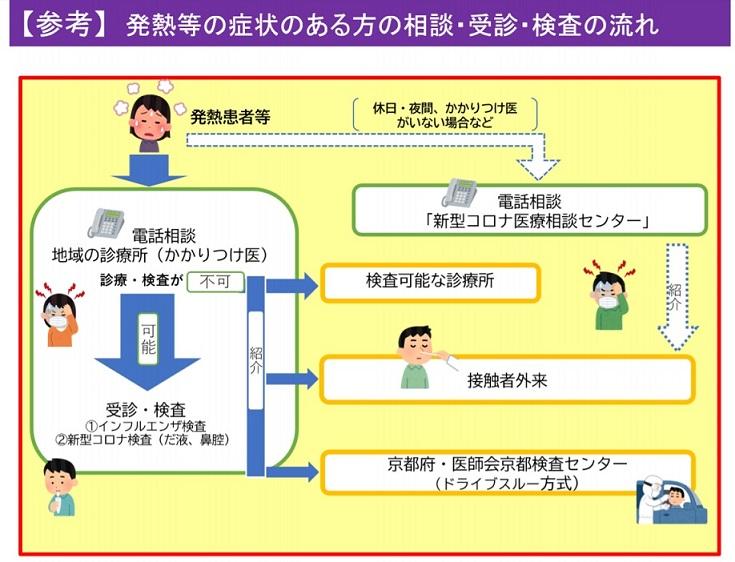 京都 桂 病院 コロナ クラスター発生の病院や福祉施設で感染拡大...